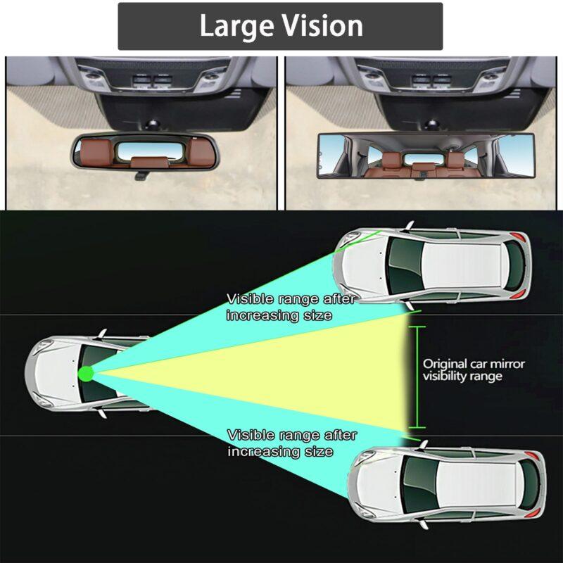 Širokoúhlé zrcadlo PANORAMIC AUTO/MOTO 6